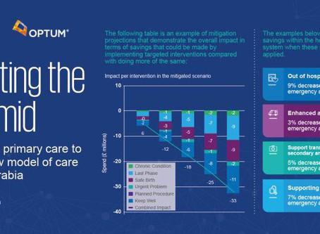 KPMG e Optum Publicam Modelo com Impacto através da Atenção Primária