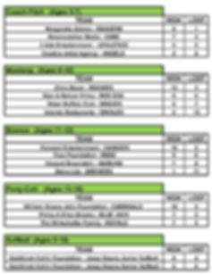2018 H.I.L.L. Standings FINAL.jpg