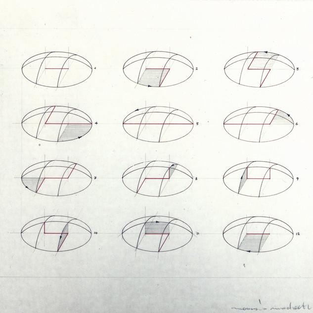 Progetto Iveco, 1982