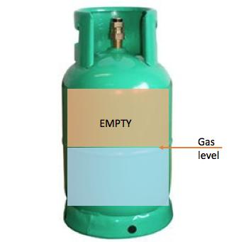 How to check gas balance?
