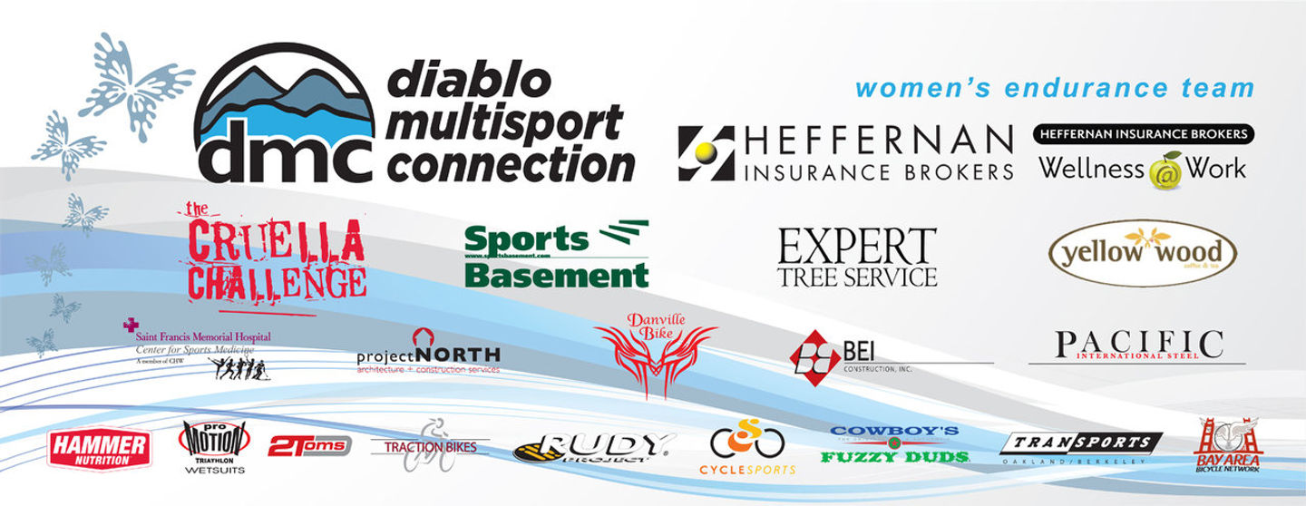 Sponsor banner for multisport endurance team in Alamo, CA