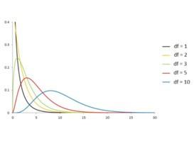 Estimation Error of MSA Summary Statistics