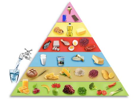 Les principes du rééquilibrage alimentaire