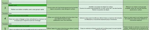 Pass sport de l eau - Natation synchronisee-WE8594ac4069.jpg