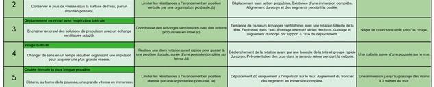 Pass sport de l eau - Natation course-WEe4b183791d.jpg