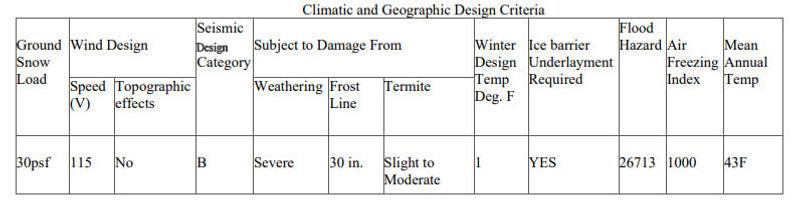 design-criteria_orig.jpg