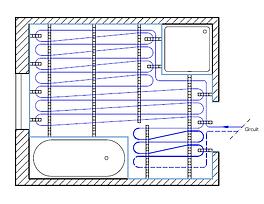 Underfloor Heating Layout