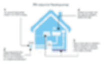 air-source-heat-pumps-home_edited.png