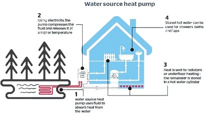 water-source-heat-pumps-home_edited.png