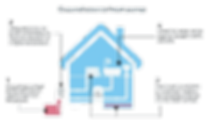 ground-source-heat-pumps-home_edited.png