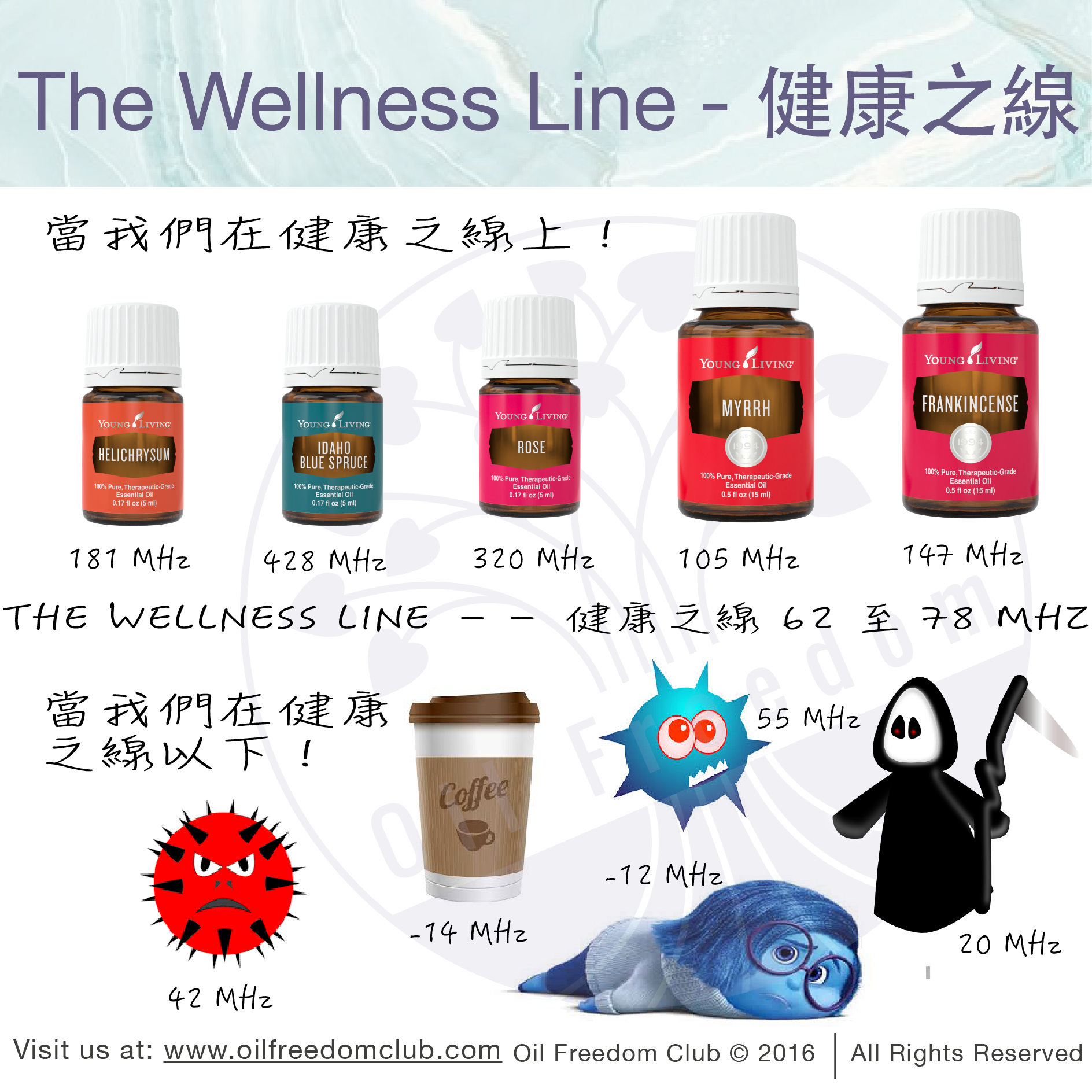 The Wellness Line Chinese-01