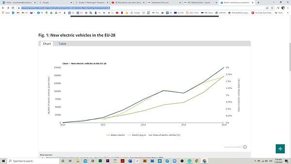 New Electric Vehicles EU.jpg