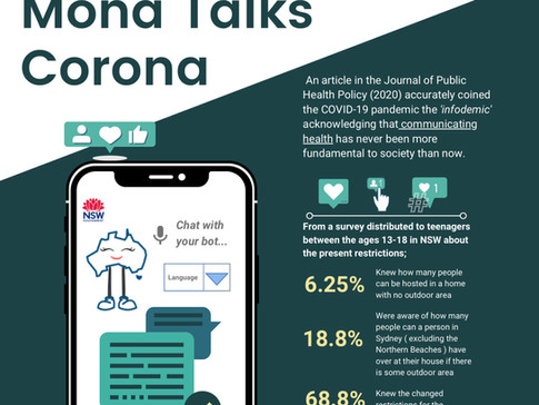 Mona Talks Corona