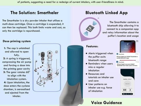 Efficient & User-friendly Asthma Inhalers