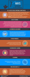 7-ways-to-use-video-infographic-final