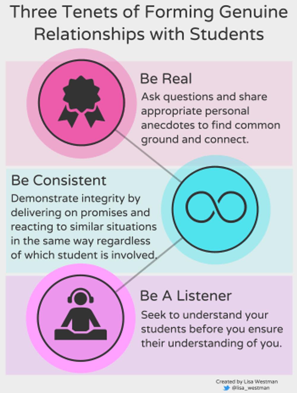 three tenets or student teacher relationships