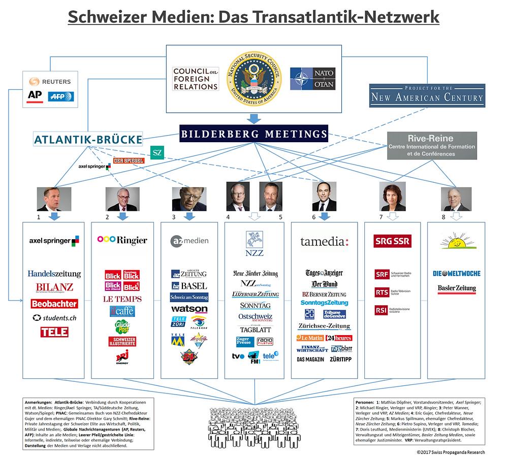 Bilderberger Medien