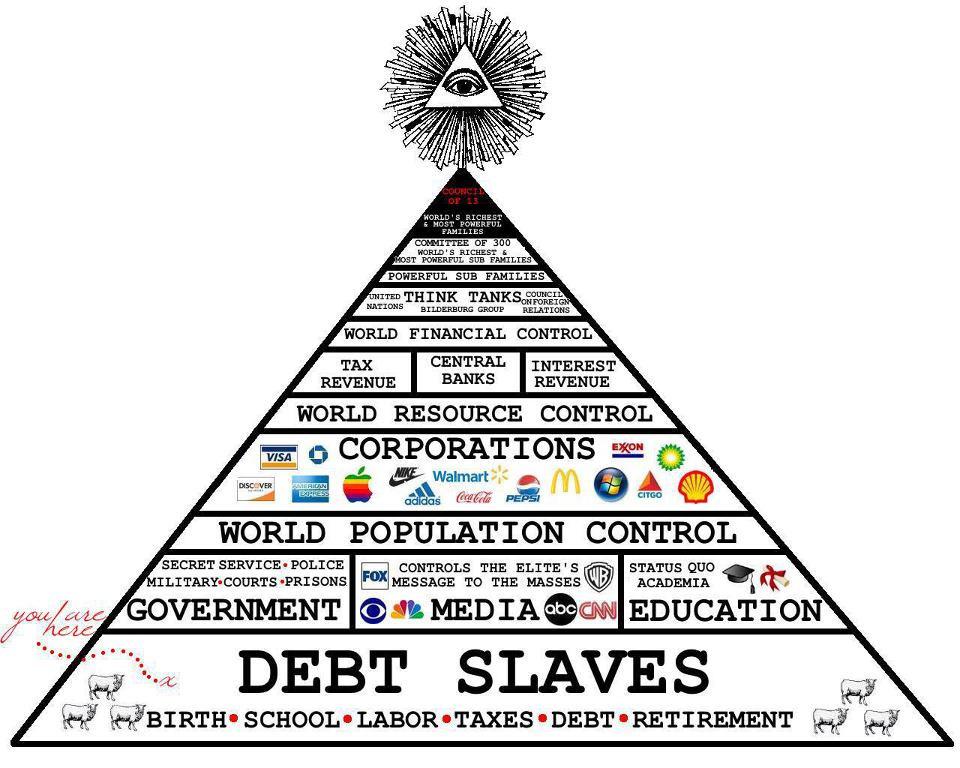 Illuminati Pyramide