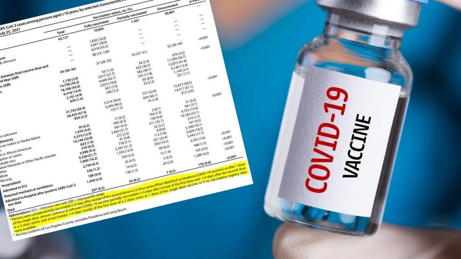 Massiver IMPFBETRUG entlarvt – Wer innert 14 Tagen nach der Impfung stirbt, gilt als nicht geimpft!