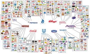 Nestle Illuminato Codex Alimentarius