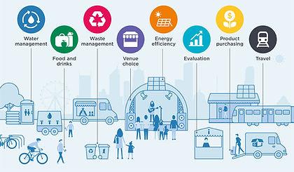 Event Sustainability Chart.jpg