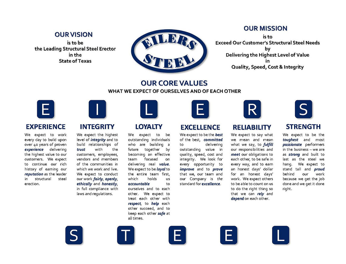 Core Values - Eilers Steel.jpg