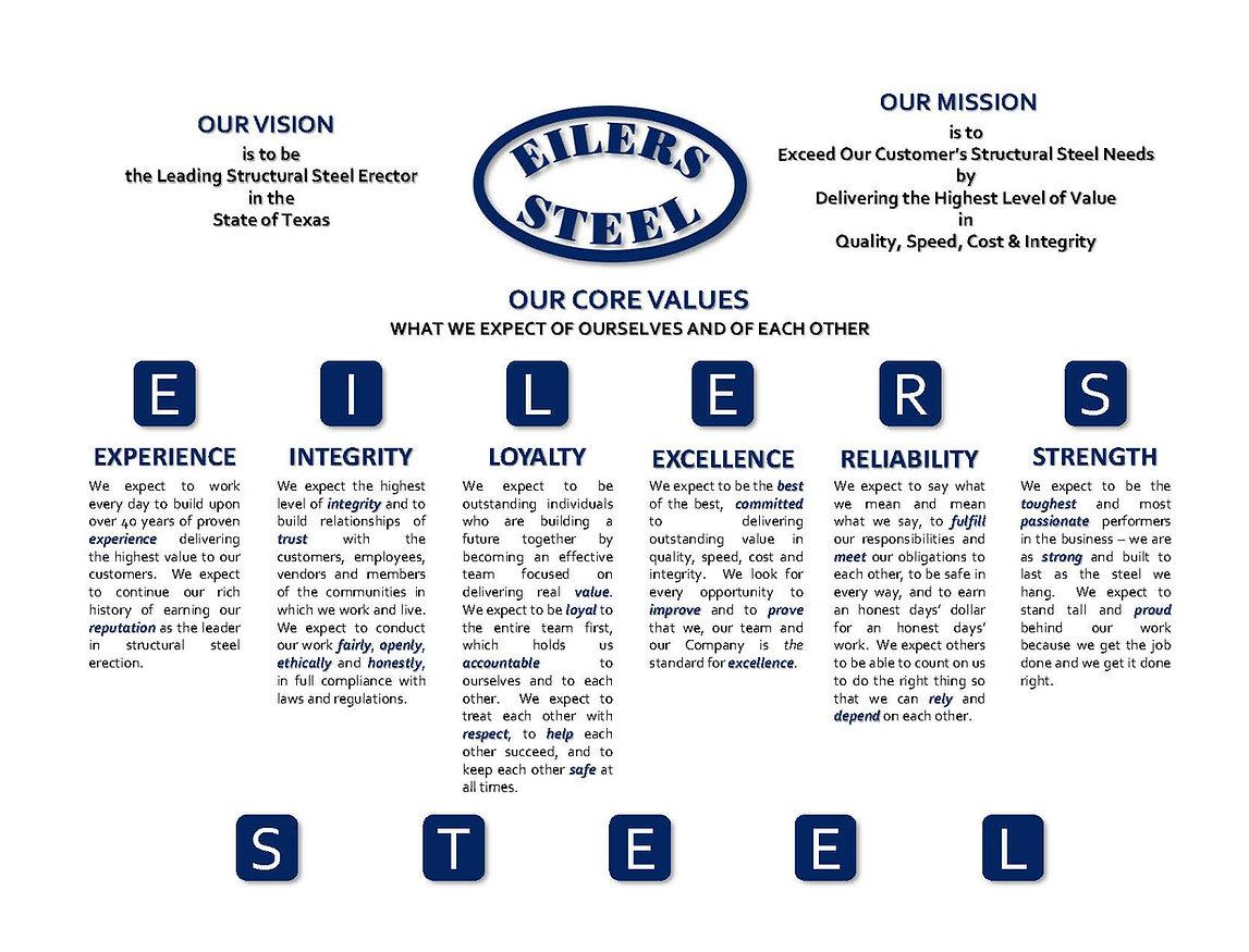 Core Values - Eilers Steel.jpg