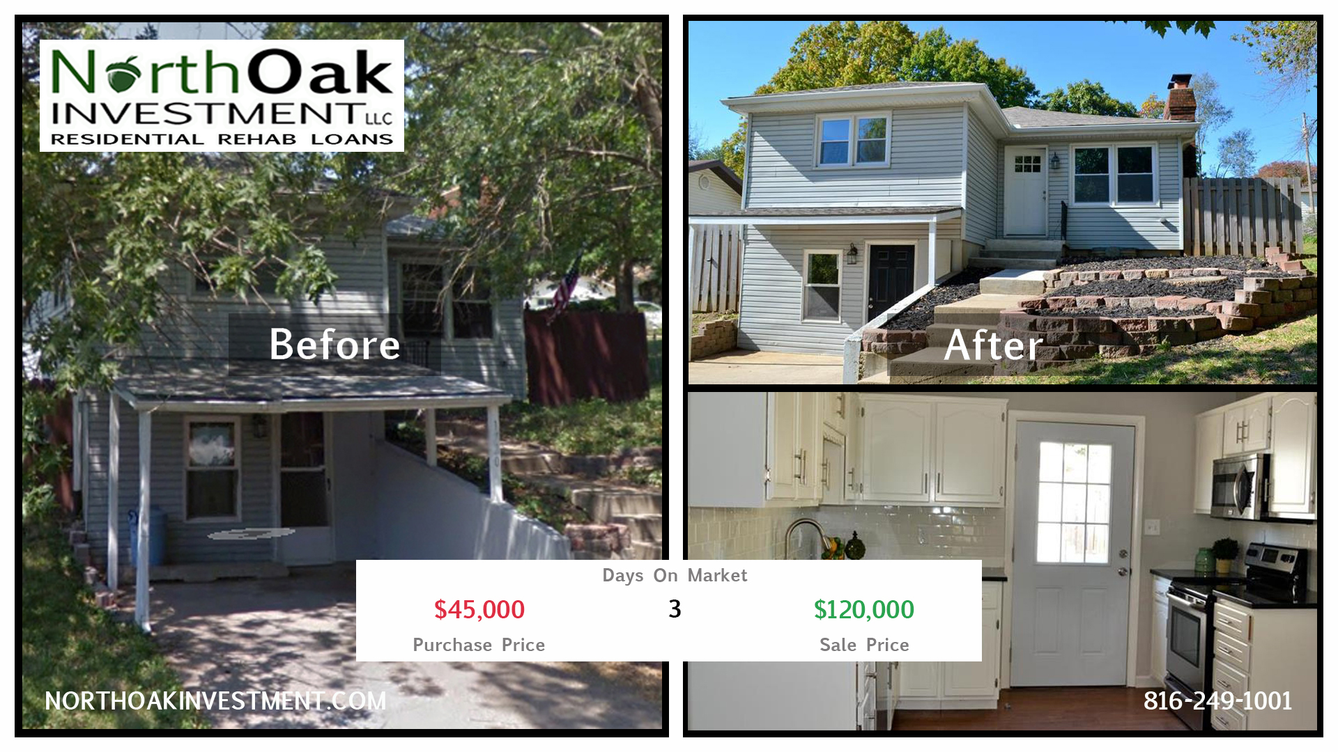1720 Rose - Report Card - North Oak Investment Rehab Lender Kansas City Flip Funding Construction Lo