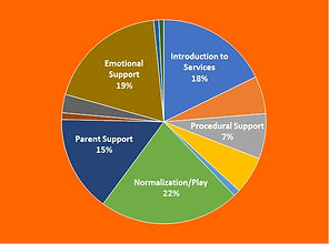 patient interventions 2020.5.jpg