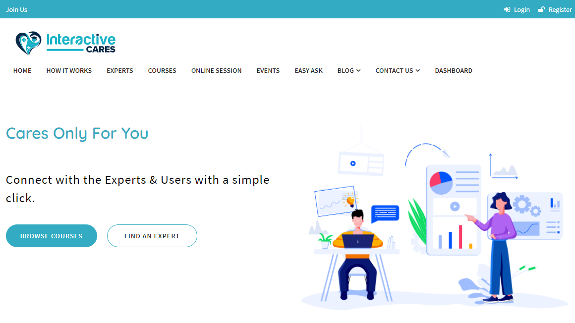 Interactive Cares