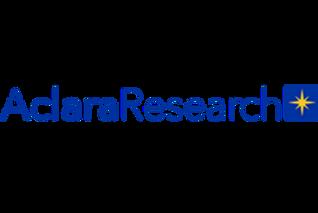 Aclara Research