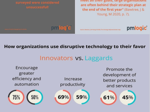 Why Program Management is the key to success in the world of disruptive innovation technologies