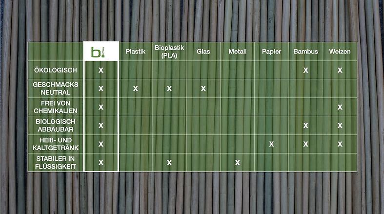 Tabelle bStraw.jpg