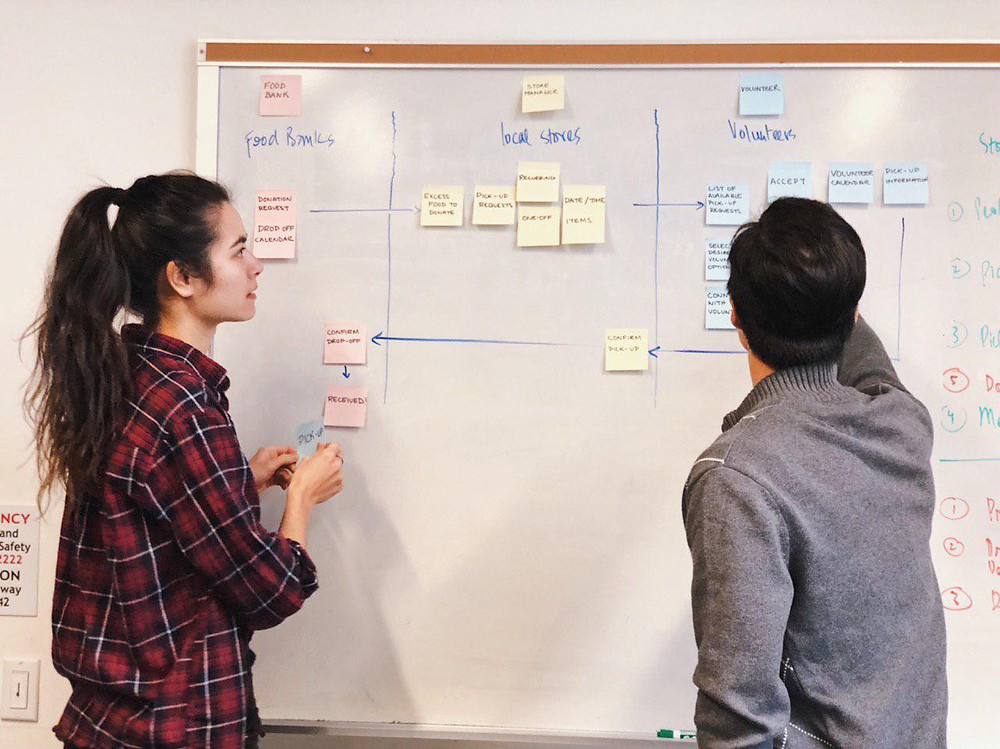 Creating a simple user flow chart