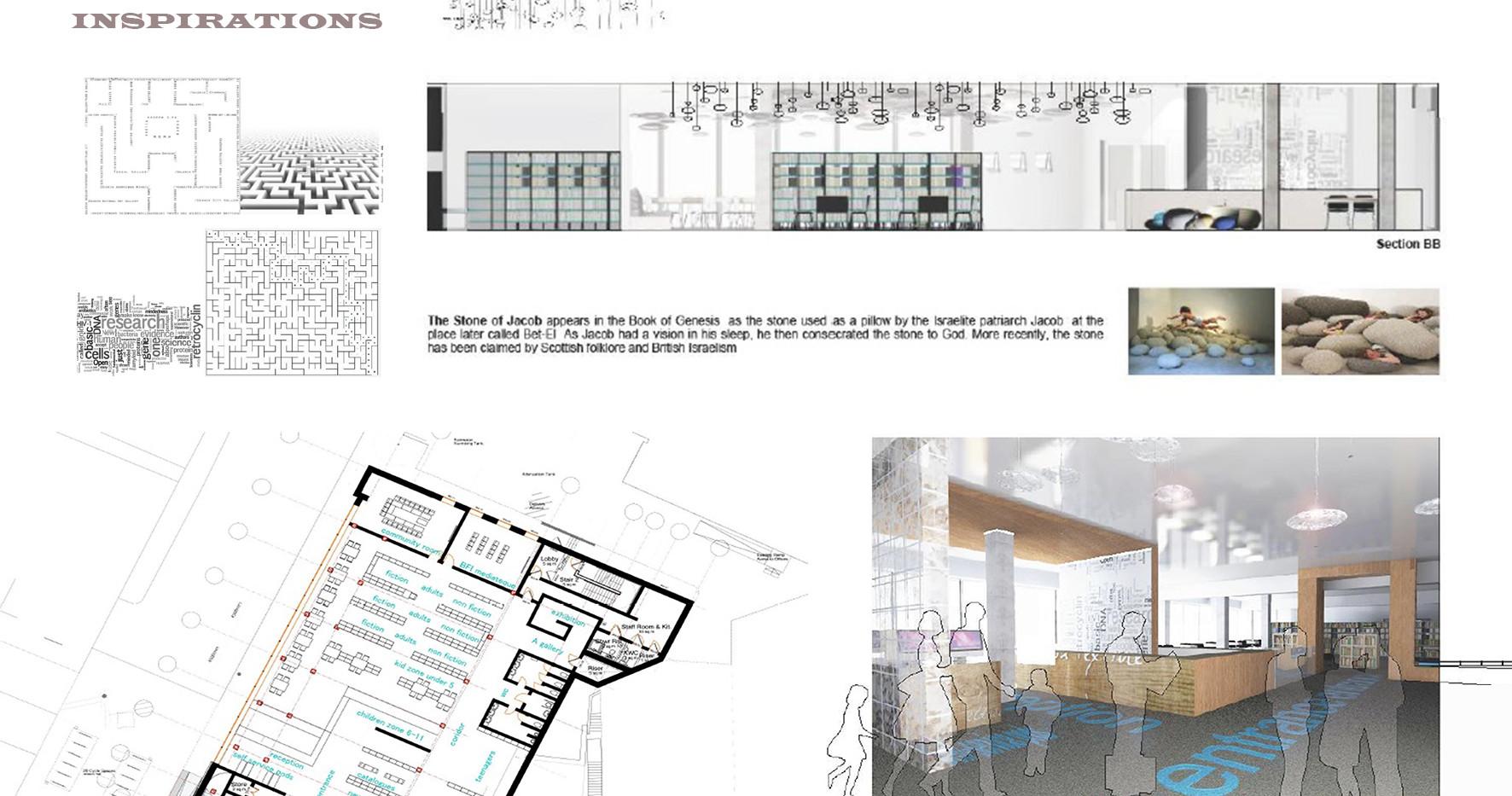 LIBRARY projektas / LIBRARY project