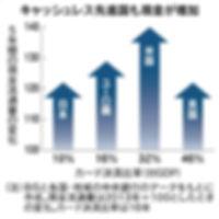 日経コンテンツ.jpg
