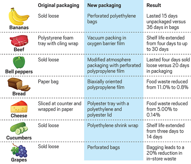 Use-of-Plastic-in-Packaging.png