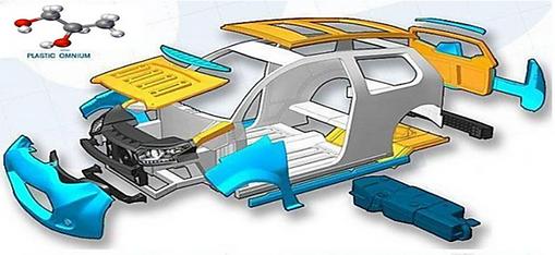 Plastics-in-Auto-Industry.png