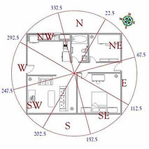 Happy Healthy Homes; Ronda Reinke uses this type of Classical Feng Shui directional layout.