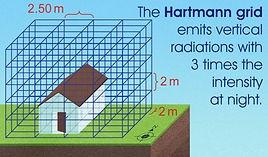 hartmann-grid-e1497348676343.jpg