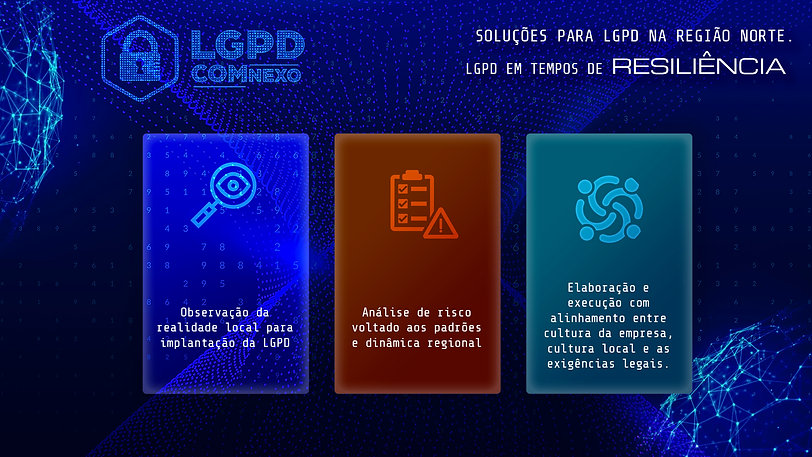 06 - tres fases - LGPD COM NEXO.jpg