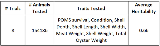 YC18 TAS trial summary v2.png
