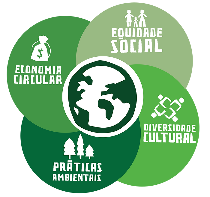sustentabilidade-02.png
