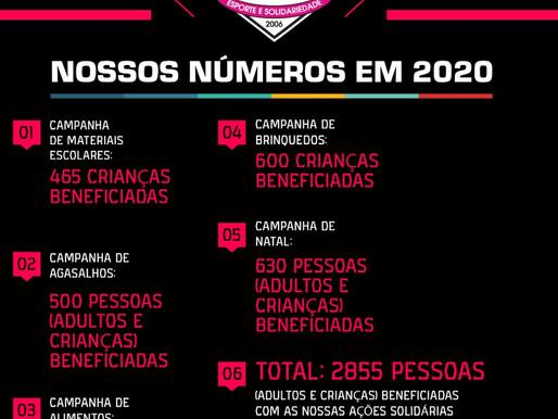 RC Livramento beneficia quase 3.000 pessoas em 2020