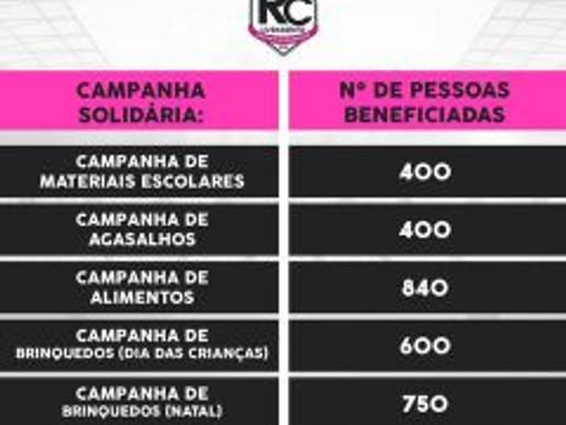 RC Livramento beneficiou quase 3.000 pessoas em 2019