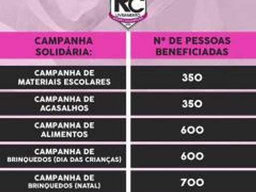 RC Livramento atinge o número de 2.600 pessoas beneficiadas em 2017
