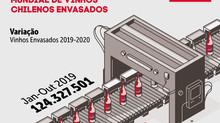 Brasil se consolida como o maior importador mundial de vinhos chilenos