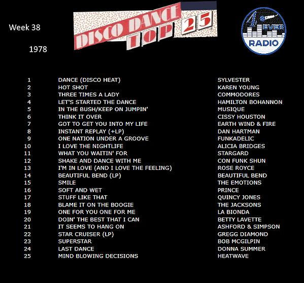 1978 week 38.png