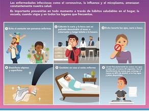 ¿Cómo protégerte del Coronavirus, la Influenza y el Microplasma?