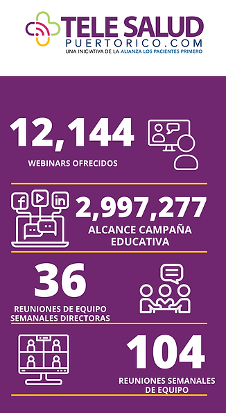 INFOGRAPHIC TELESALUD.png